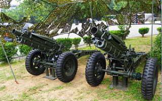 Обзор пушки Field Howitzer. Орудие готово к бою!