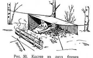 Аварийное укрытие: Что лучше — палатка или тент?