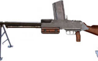 Пулемёт MAC M1924/29 / Mle.1924 (Франция)