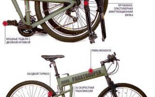 Велосипед для выживания