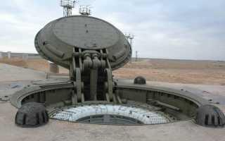 РВСН: Ракетные войска стратегического назначения