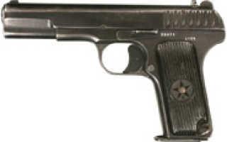 Пистолет ТТ обр. 1933 г (СССР)
