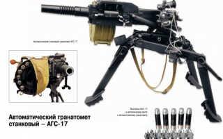 Автоматический гранатомет 6Г11 АГС-17 «Пламя» (СССР)
