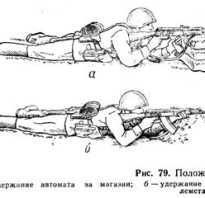 Тактика использования углов укрытий в стрельбе